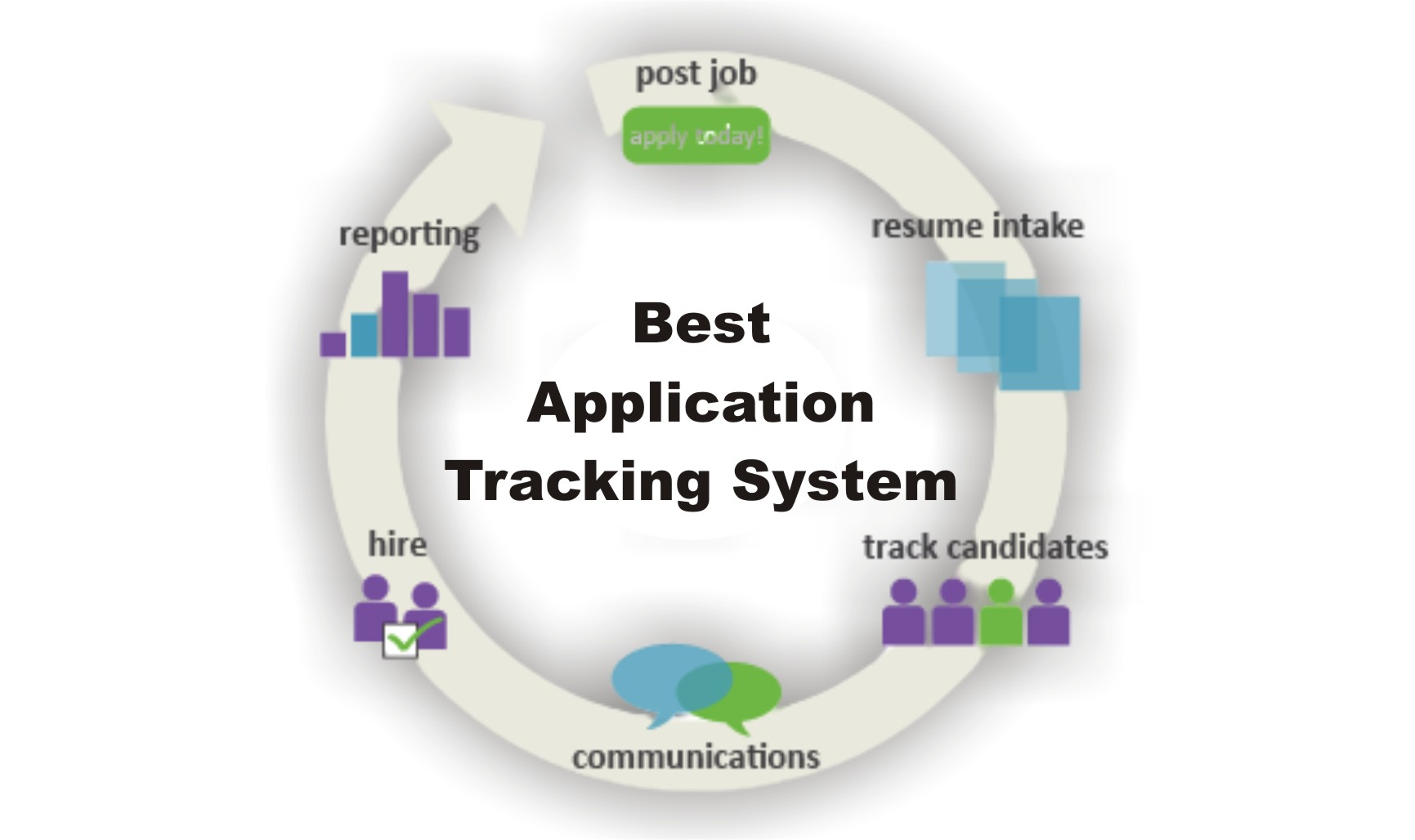 Best Application Tracking System