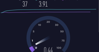 internet speed test app